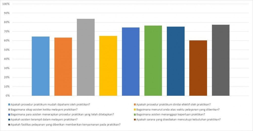 indeks-kepuasan-mahasiswa-2016